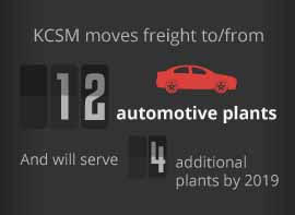 kcsm-connects-auto-plants.jpg