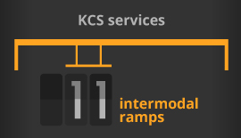 kcs-intermodal-ramps.jpg