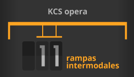 KCS-SpanishInfomodule_Mobile-17-11intermodalramps.jpg