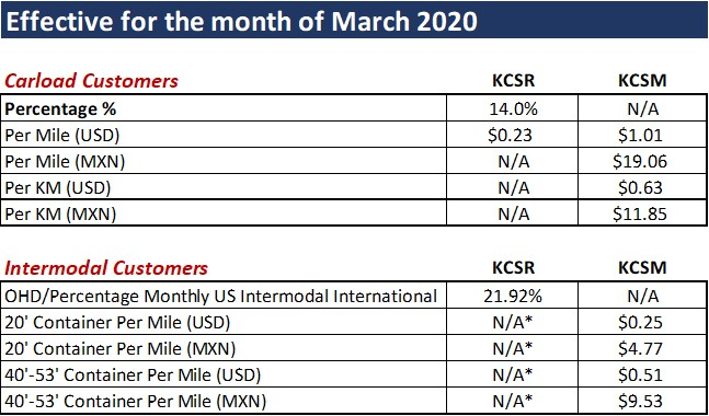 2020-March-Monthly-Fuel-Surcharge
